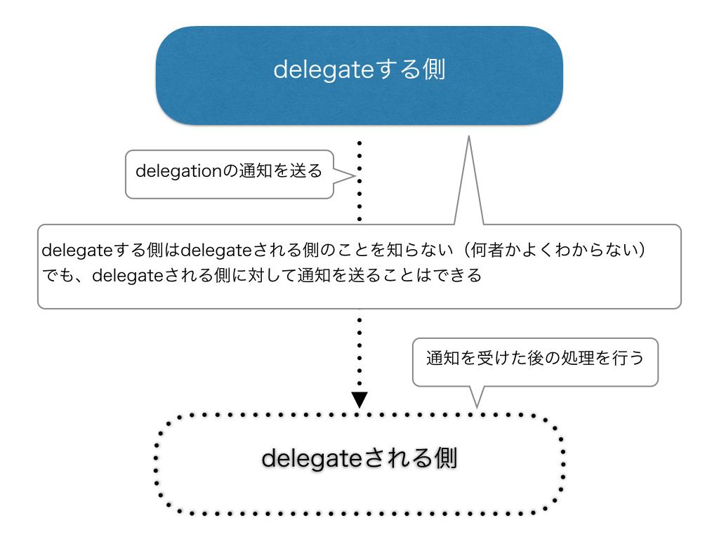 delegate.001.jpeg