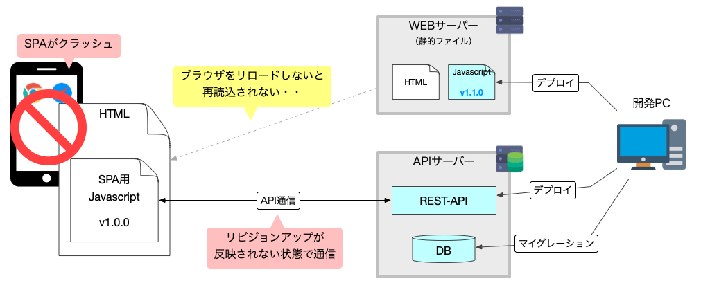 react_spa_revision03.jpg
