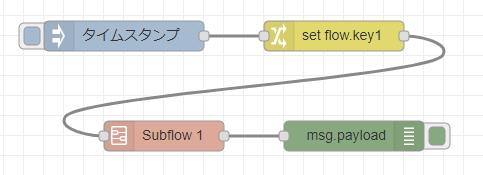subflow-parent-1.png