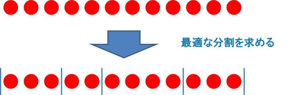 区間分割DP.jpg