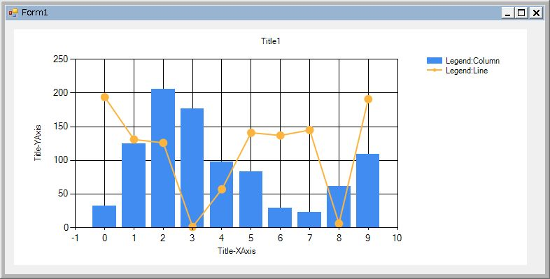 Getting started with. Net charts.