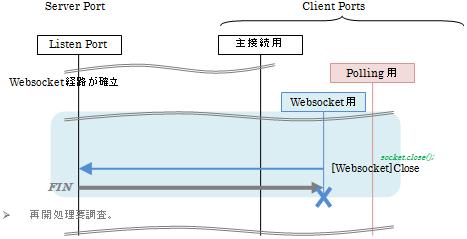 client_close.png