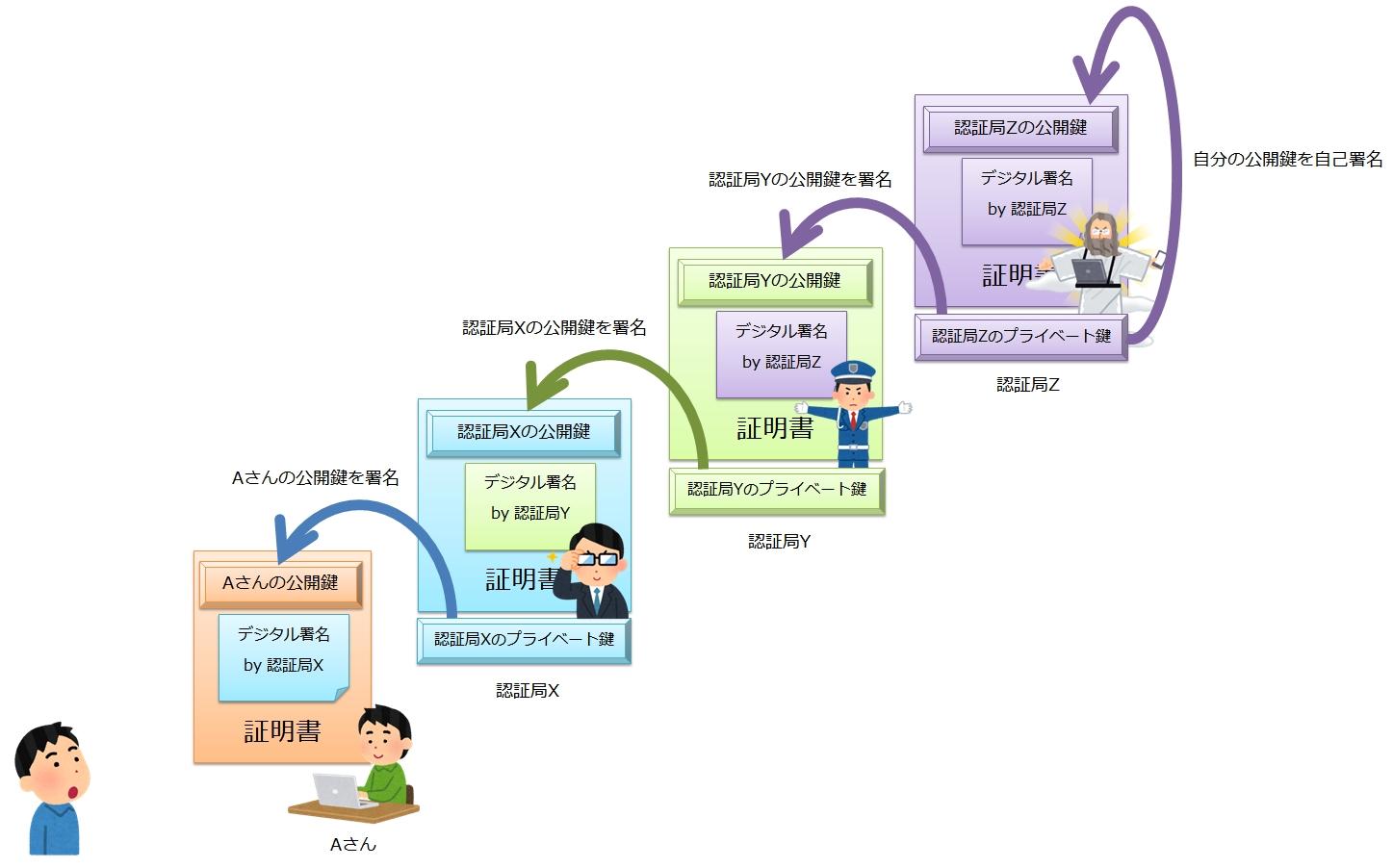 cert-path.jpg