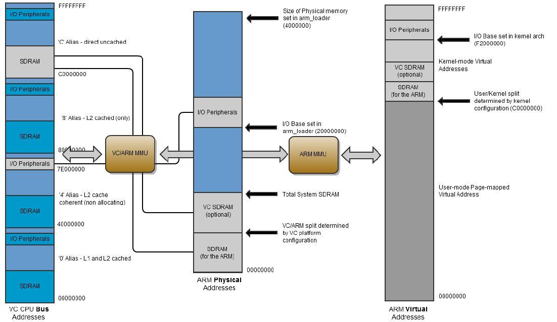 memorymap.jpg