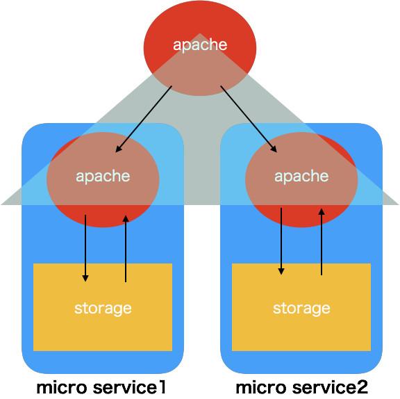microservice.jpg