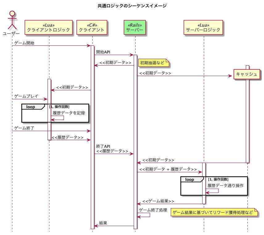 lua_sample.png
