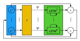 optimizer_LSTM.png