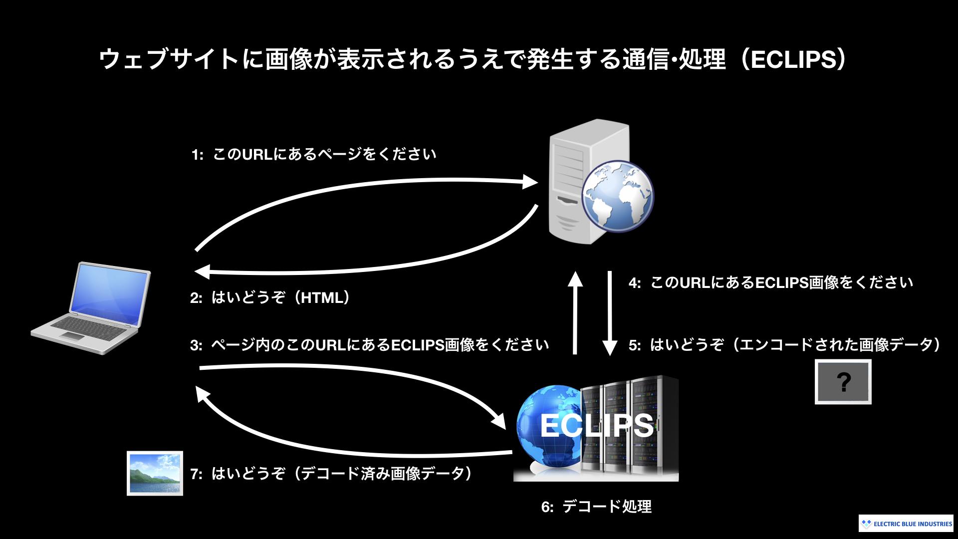 ECLIPS解説用の図表.002.jpeg