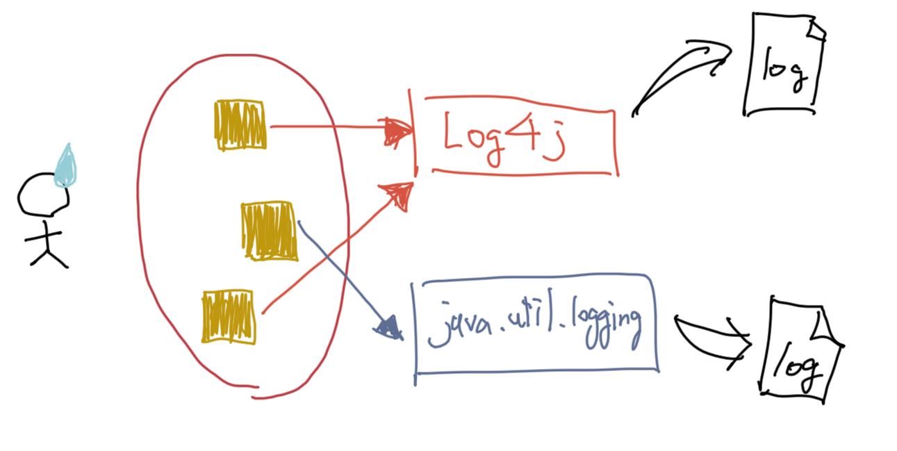 jvm-logging_04.png