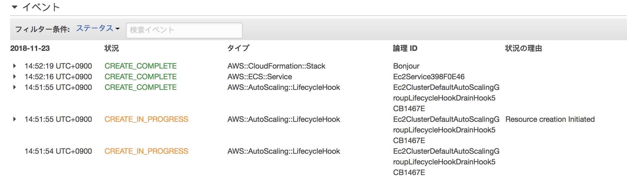 AWS Cloud Development Kitをためしてみる (Typescript) - Qiita