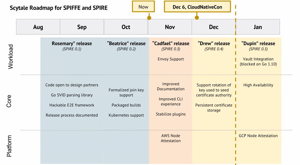 spire-roadmap-1.png