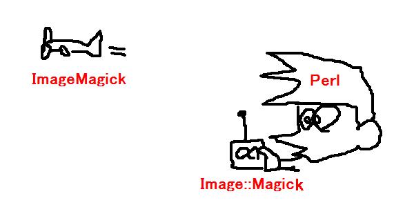 mac osx u306bperl   imagemagick   image  magick u3092 u30a4 u30f3 u30b9 u30c8 u30fc u30eb u3059 u308b