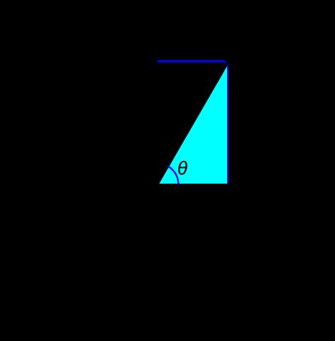 三角関数.png