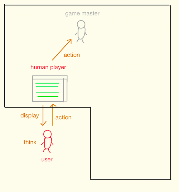 human-player.png