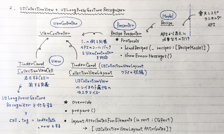 example2_memo.jpg