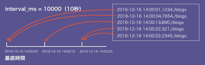 スクリーンショット 2017-01-11 14.05.03.png