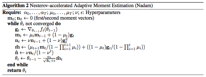 NAdam_algorithm.png