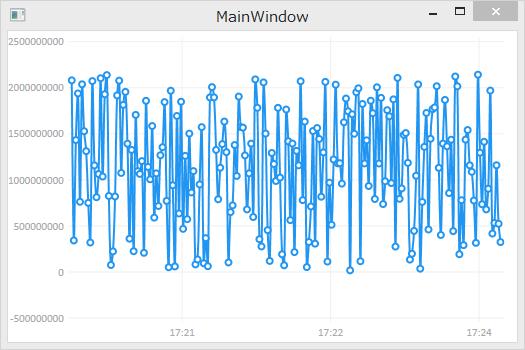 Visual Studio | WPF >