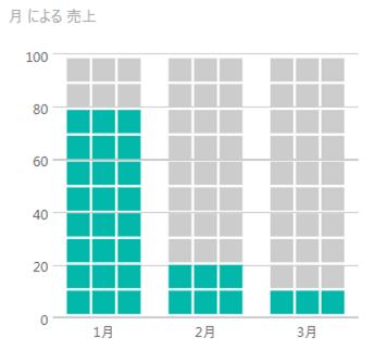 ワッフルグラフ_最大値固定.png