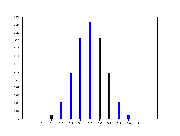 tuto-probability-large-numbers.png