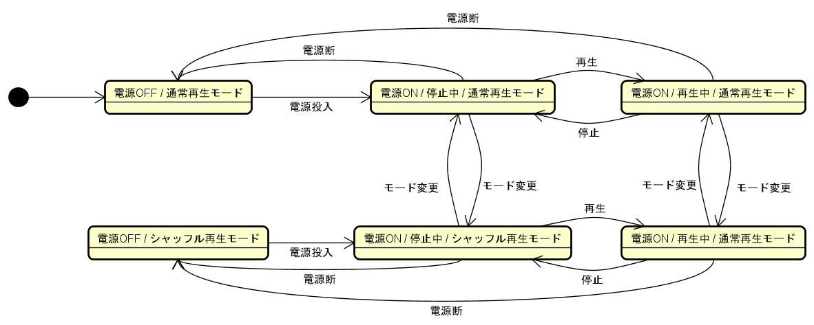履歴あり_合成.jpg
