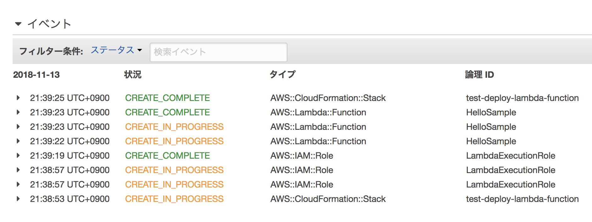 CloudFormationでLambda関数デプロイ(超初歩) - Qiita