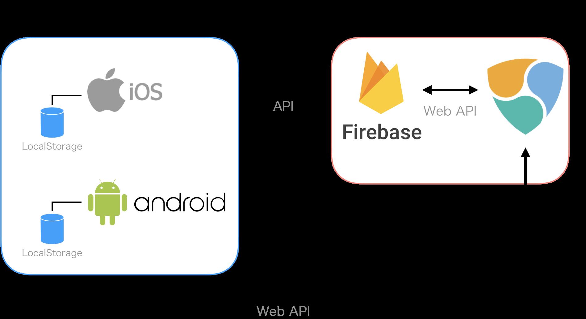 application_nem_ec_mobile.png