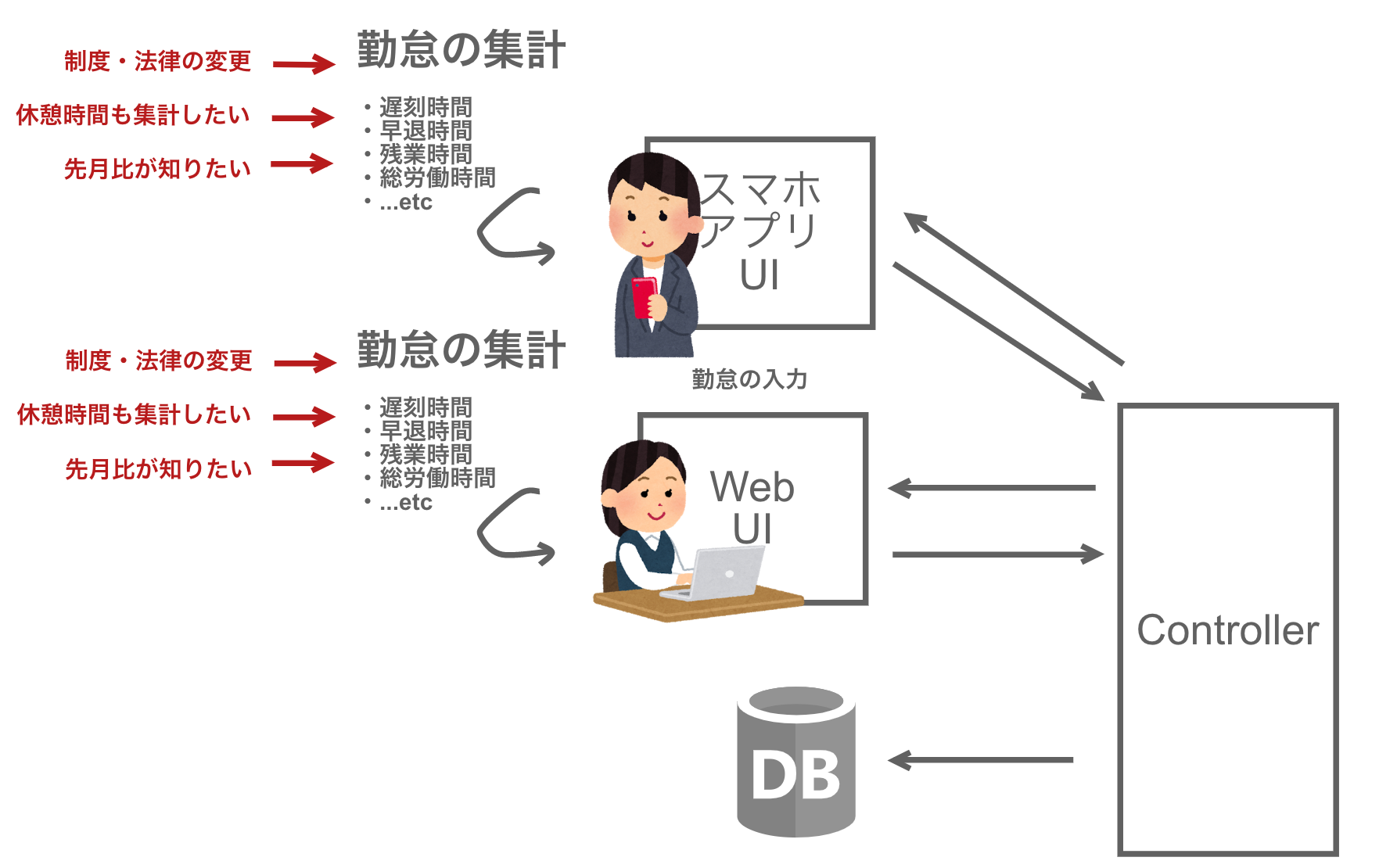 Untitled New Diagram   Cacoo (12).png