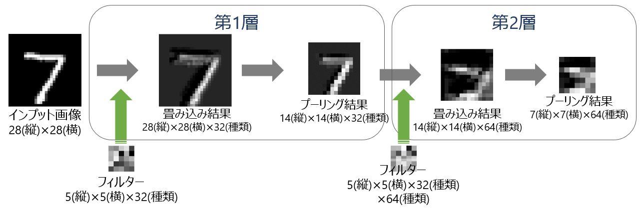 30.Tensorboard_images.JPG