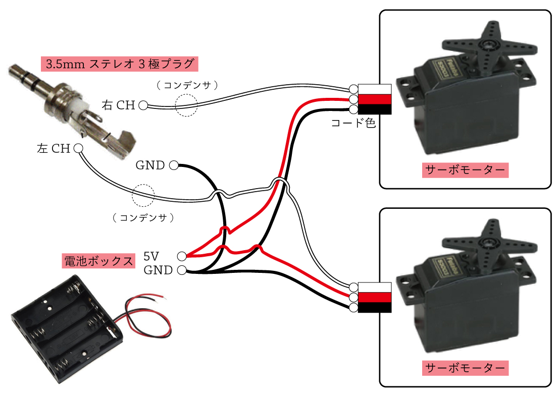 gluemotor回路2.jpg
