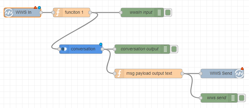 node-red_conversation_workspace.PNG