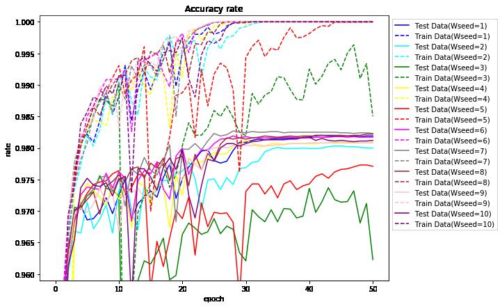 random_W_plot.png