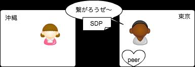offersdp.png