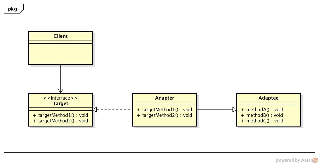AdapterClass.png