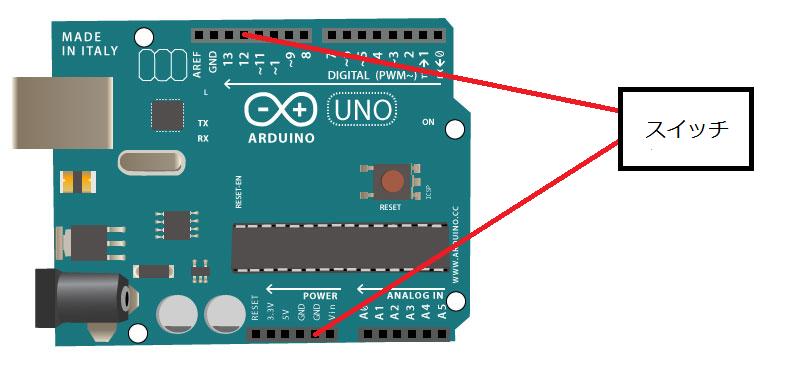 【arduino】unityを再生・停止させる物理ボタンを作ってみた