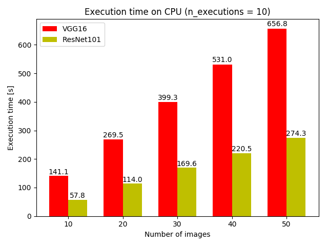 benchmark_cpu.png