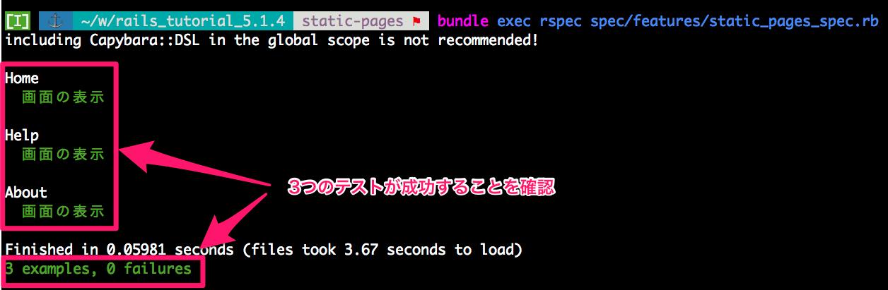 RailsチュートリアルのMinitestをRSpecに翻訳するvol 1 - Qiita