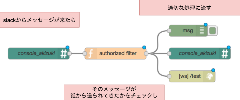 名称未設定ファイル (3).png (64.3 kB)