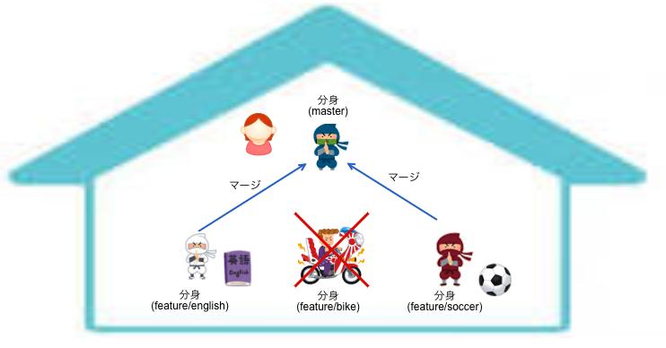 スクリーンショット 2018-05-14 16.13.50.png