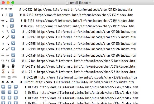 OS X El Capitan 付属の TextEdit.app による emoji_list.txt の表示例