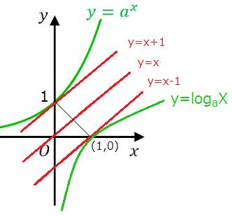 逆関数グラフ.png
