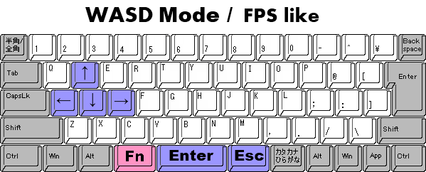 keyboard_WASD.png