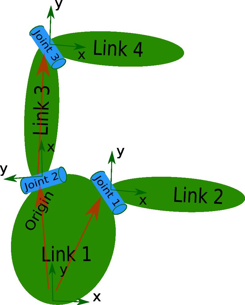 公式wikiの図