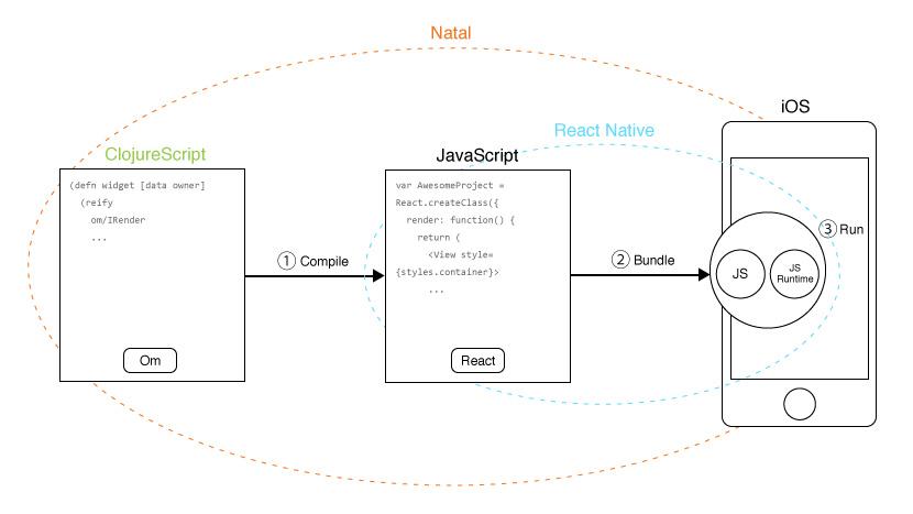cljs-react-native.jpg