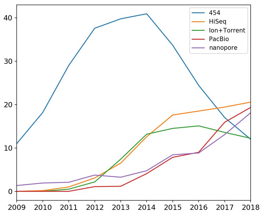 20180927_graph.png