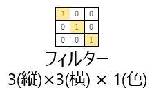 Convolve04_filter.JPG