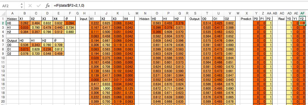 07教師データの表示.png