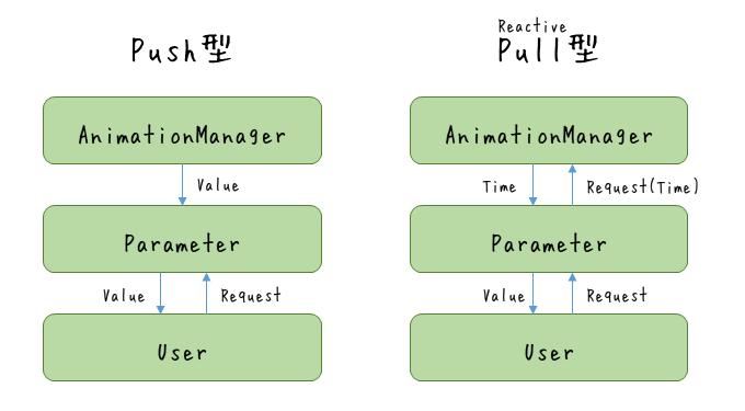 DataFlowGraph.png
