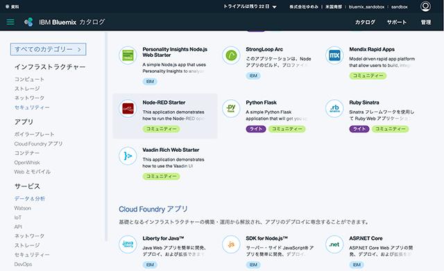 カタログ - IBM Bluemix