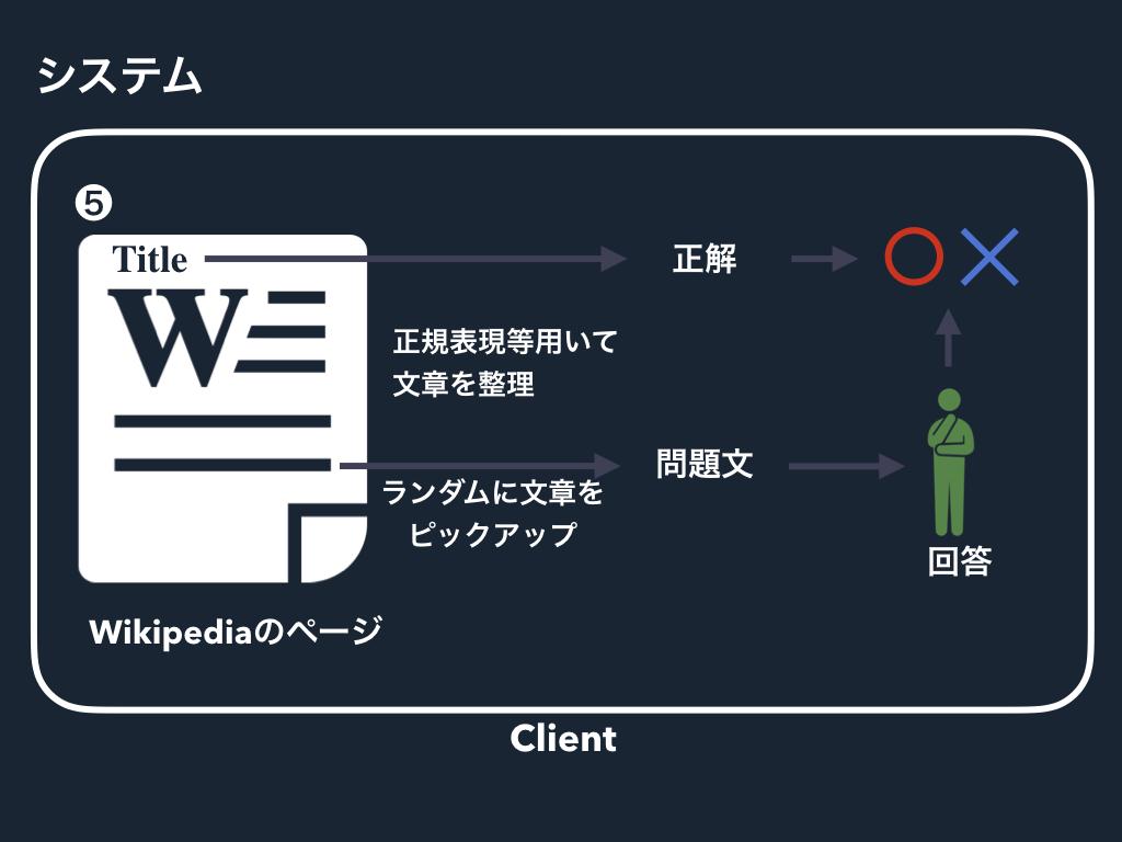 学生アプリコンテスト.003.png